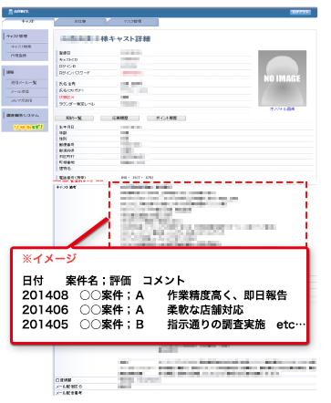 ミステリーショッパー 活動評価データベース画面イメージ