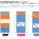 携帯大手4社、新プラン出そろうも「乗り換え意向」は2割 楽天モバイルユーザー8割「価格に満足」大手3社、格安SIMよりも高く